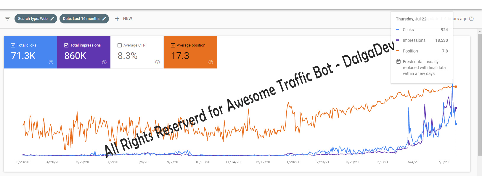 ATB - Webmaster results after 16 months usage